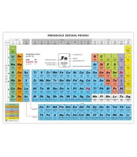 Kartička - periodická sústava prvkov A4