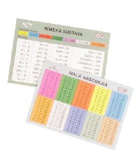 Súbory kartičiek